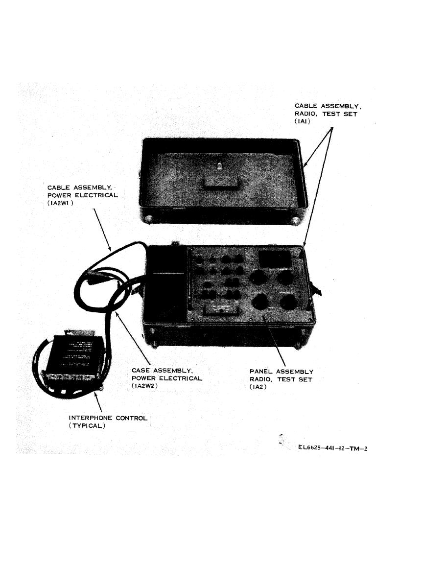 Figure 1-2  Test Set, Radio TS1588A/AIC, connected to